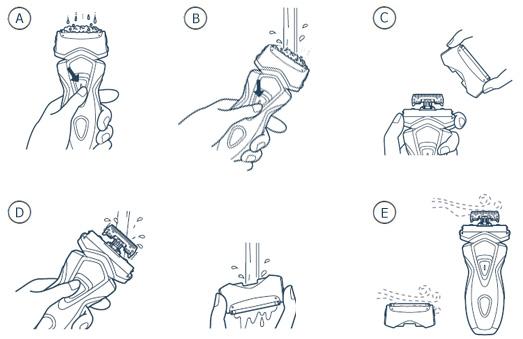 Как правильно ухаживать за электробритвой