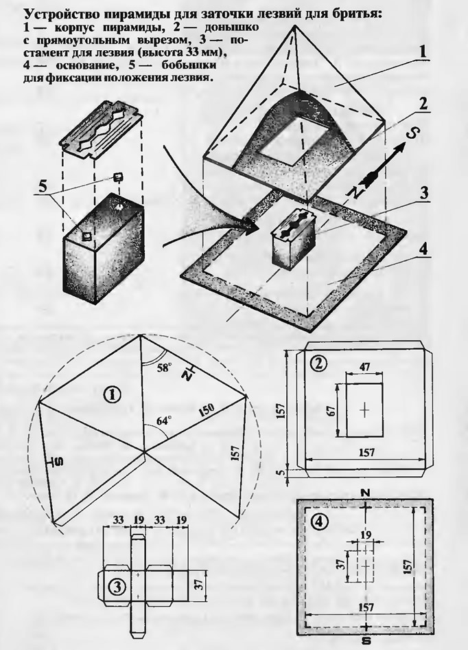 устройство пирамидки для заточки