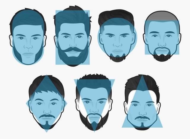 тип бороды от формы лица