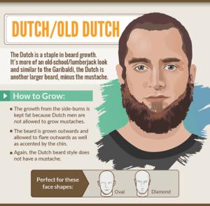 старый голландец