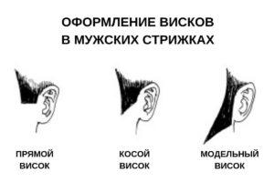 Оформление висков в мужских стрижках