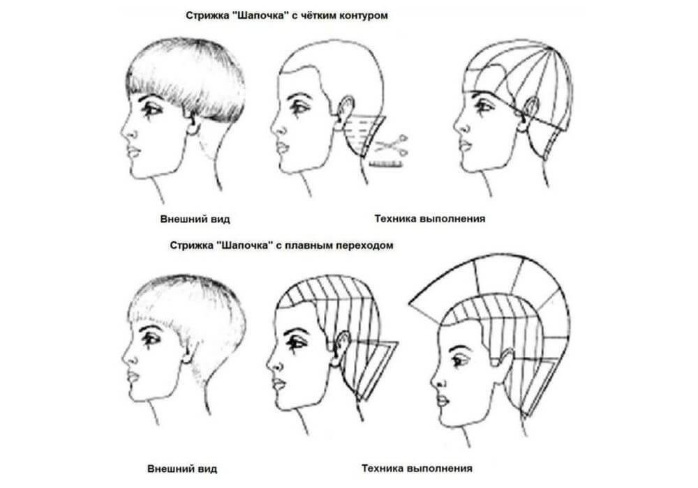 мужская стрижка шапочка схема