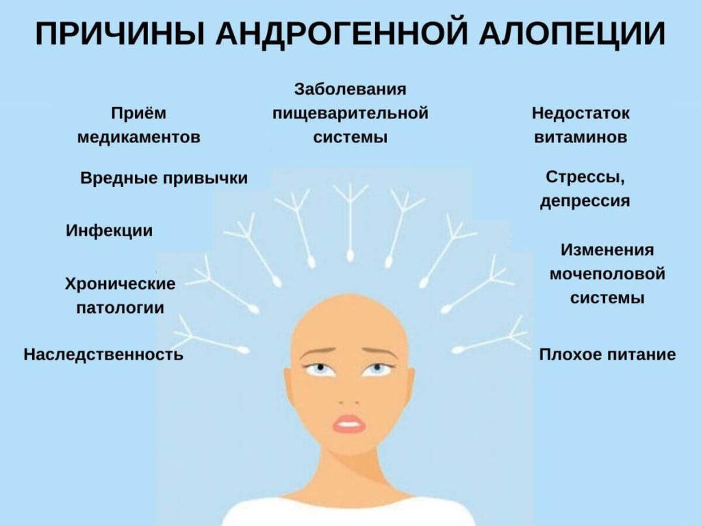 андрогенная алопеция у мужчин причины