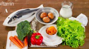 продукты богатые витамином A