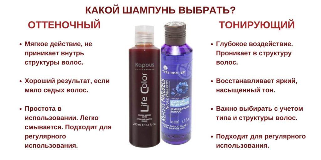 сравнение оттеночного и тонирующего шампуней