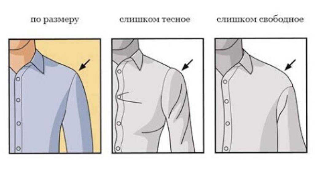 Подбор рубашки по плечам