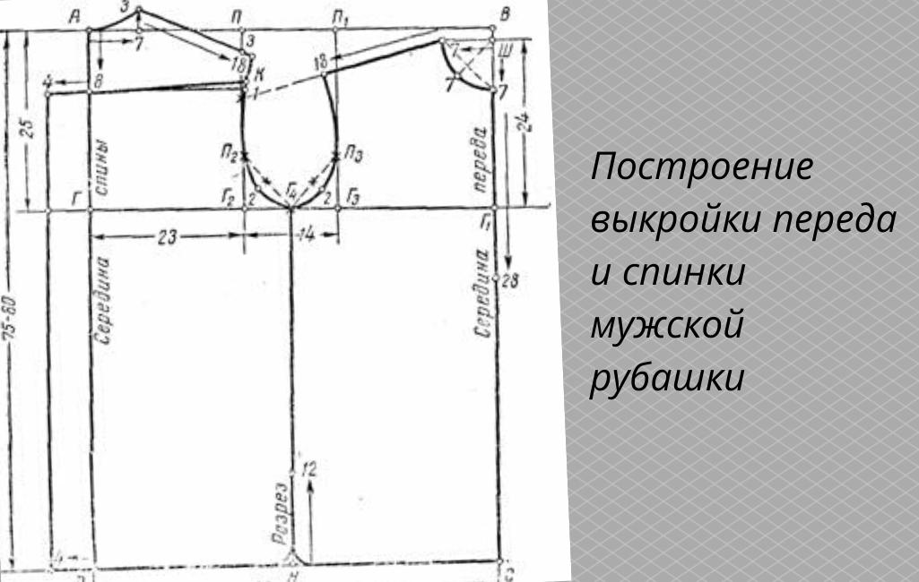 Построение выкройки переда и спинки мужской рубашки.