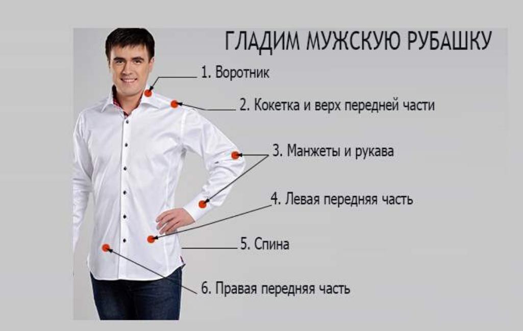 Последовательность глажки рубашки.