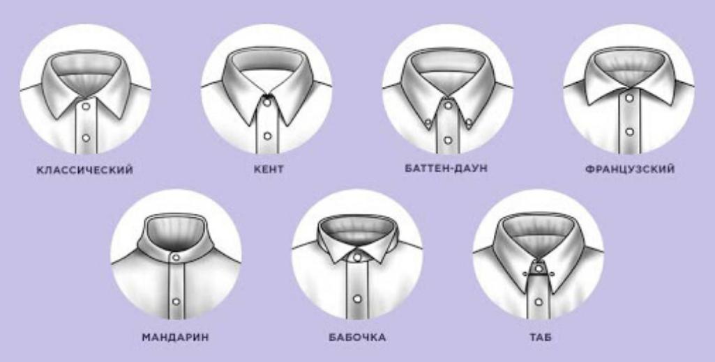 Варианты воротников мужских рубашек