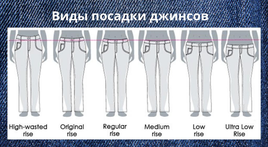 Виды посадки джинсов