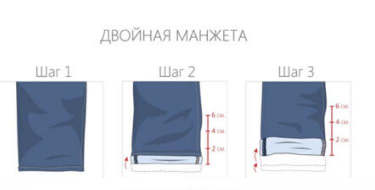 Схема двойного подворота манжеты на джинсах