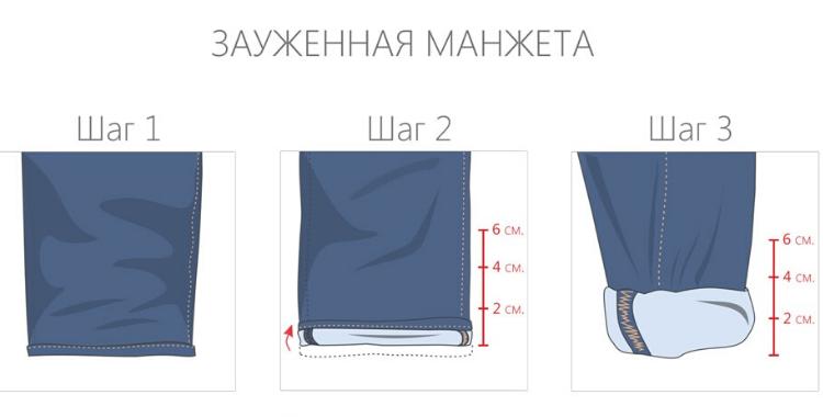 Схема зауженной манжеты на джинсах