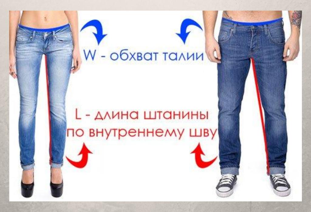 Параметры измерения для определения размера джинс