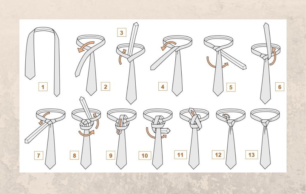Схема узла для галстука Тринити