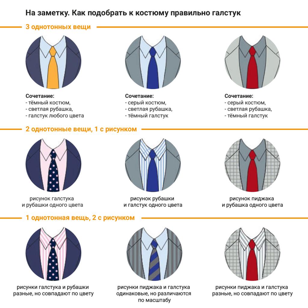Подбор галстука к костюму, инфографика