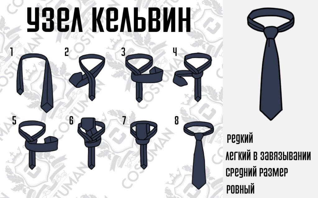 узел Кельвин